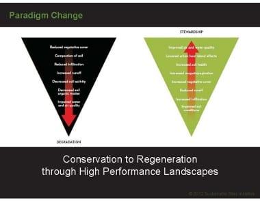 Paradigm Change